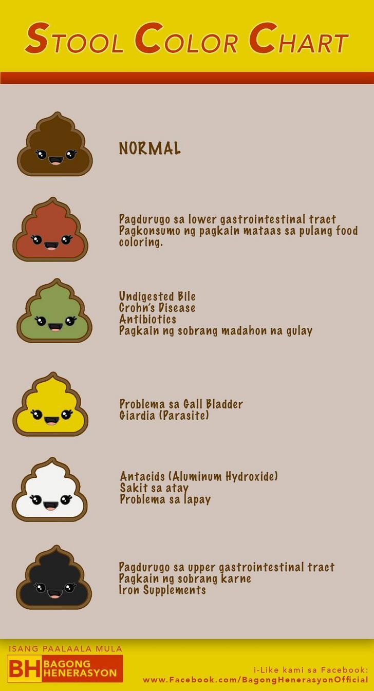 giardia poop color