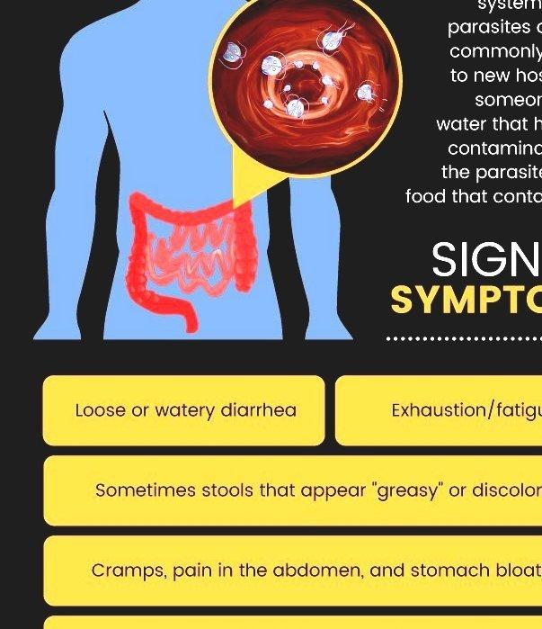 giardia symptoms in humans féver férgek egy gyermek népi gyógyszerben