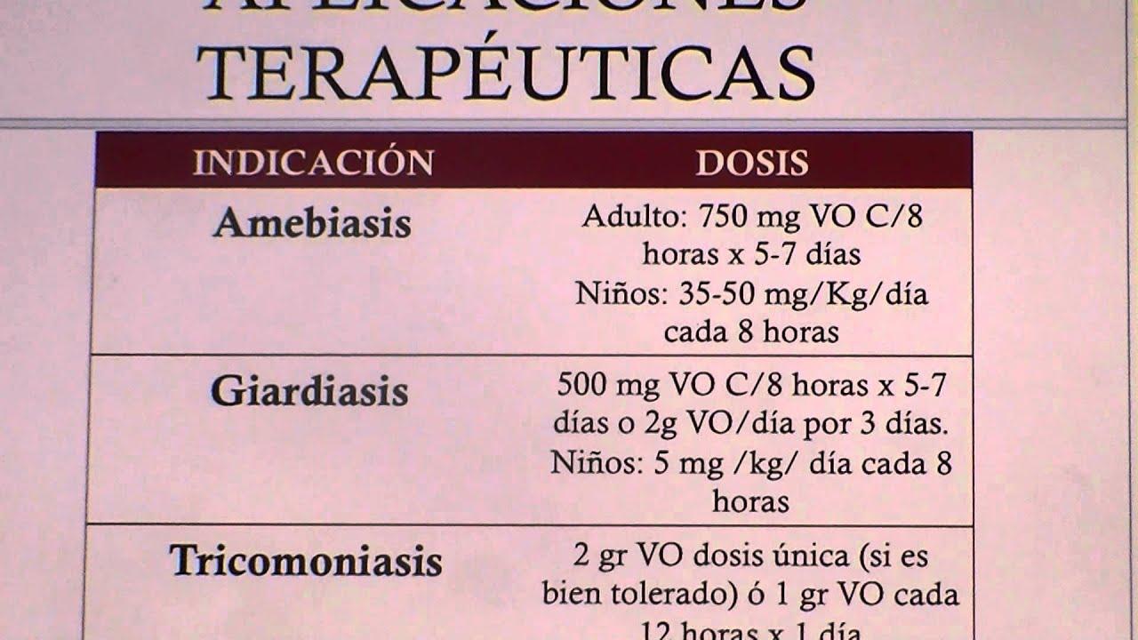 metronidazol giardiasis esetén)