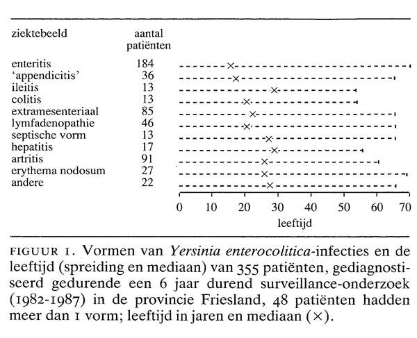 enterobiosis, ha nem kezelik)